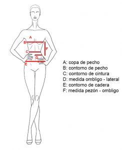 Como saber las medidas de un corset.