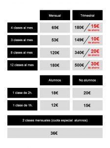 Tarifas clases de costura Madrid